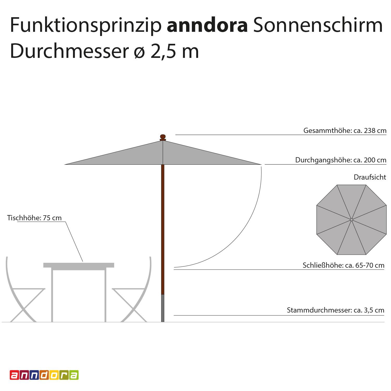 sonnenschirm balkonschirme gartenschirm 2 5 m rund dark natural b ware ebay. Black Bedroom Furniture Sets. Home Design Ideas
