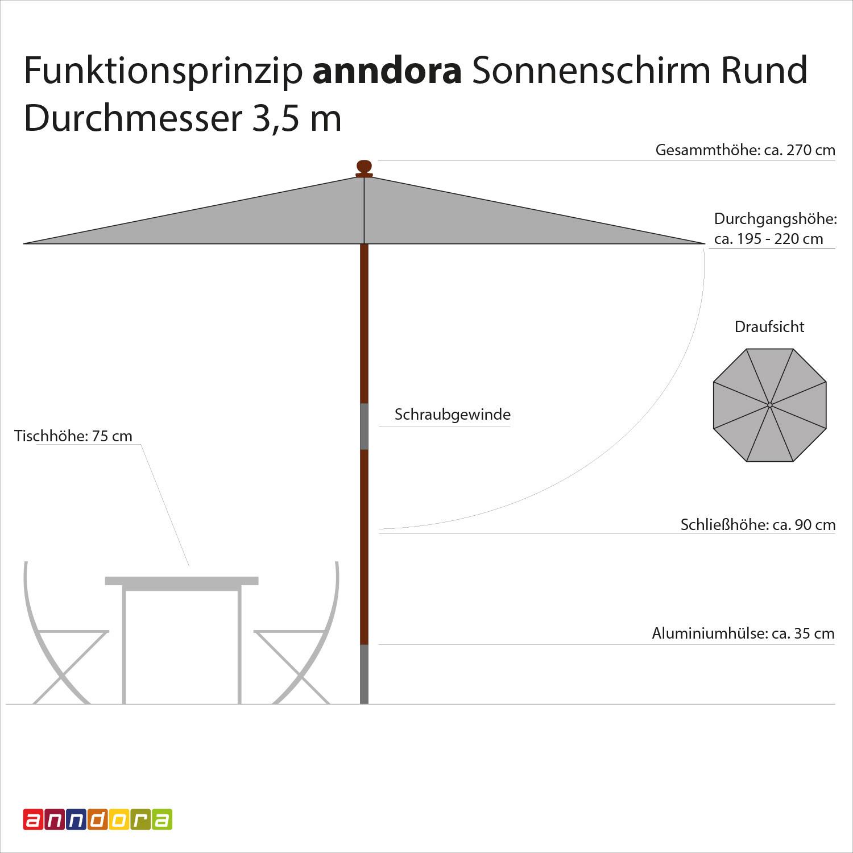 Anndora qualit ts sonnenschirm rund 3 5m 350cm schirm for Stahlwandbecken rund 5 m